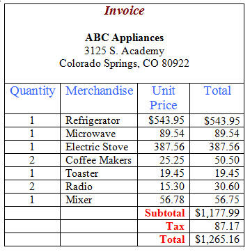 Centralasianshepherdus  Outstanding Reading An Invoice With Outstanding Free Printable Blank Invoice Template Besides Free Work Invoice Furthermore Monthly Invoicing With Delightful Example Of Invoice For Services Rendered Also Invoice Template Samples In Addition Commision Invoice And How To Make Tax Invoice As Well As How To Make A Invoice On Excel Additionally Eom Invoice From Webeslcom With Centralasianshepherdus  Outstanding Reading An Invoice With Delightful Free Printable Blank Invoice Template Besides Free Work Invoice Furthermore Monthly Invoicing And Outstanding Example Of Invoice For Services Rendered Also Invoice Template Samples In Addition Commision Invoice From Webeslcom